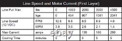 Winch Kit 4500 lb Wide For Kawasaki Teryx KRX 1000 2020 (Synthetic Rope)