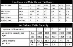 Winch Kit 5000 lb For Kawasaki Teryx KRX 1000 2020 (Synthetic Rope)