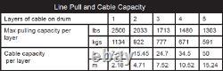 Kit De Treuil 2500 Lb Pour Can-am Outlander 850 Xmr 2016-2020 (rope Synthétique)