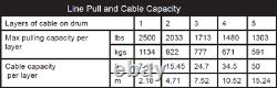 Kit De Treuil 2500 Lb Pour Yamaha Grizzly 700 4x4 2016-2020 (rope Synthétique)