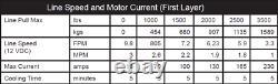 Kit De Treuil 3500 Lb Pour Can-am Outlander 570 Xmr 2016-2020 (rope Synthétique)