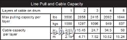 Kit De Treuil 3500 Lb Pour Can-am Outlander 650 Xmr 2013-2020 (rope Synthétique)