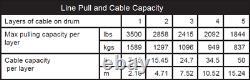 Kit De Treuil 3500 Lb Pour Cfmoto Cforce 400s 2016-2020 (rope Synthétique)